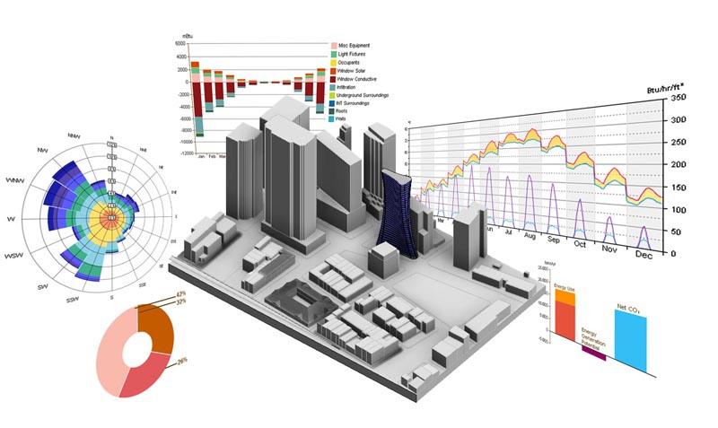 12NEWS: ПСС (ПетроСтройСистема), ООО :: ПСС запускает цикл бизнес-семинаров и тренингов по BIM для девелоперов