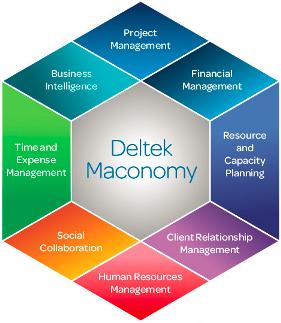 Новая версия ERP-системы Deltek Maconomy 2.2