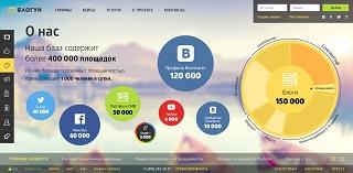 12NEWS: Optimism ru :: «Блогун 3.0»: реклама в блогосфере теперь еще эффективнее