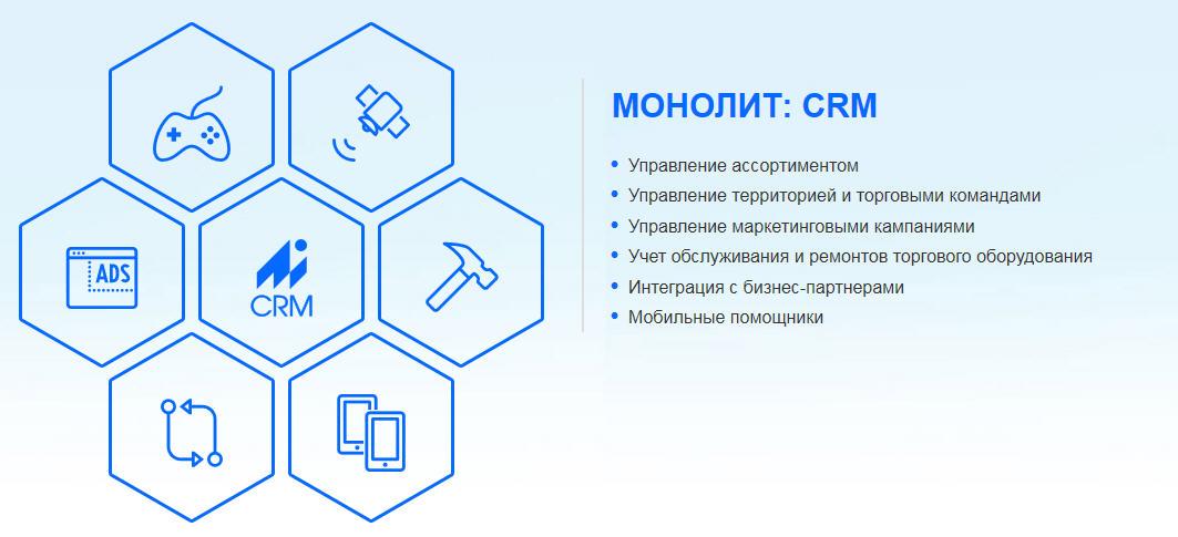 12NEWS: Монолит-Инфо :: Монолит-Инфо запустил новый сайт для CRM с обновленным описанием функциональности
