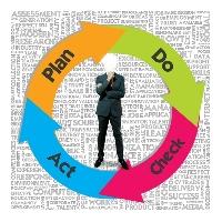 Система менеджмента качества и соответствие требованиям стандартов с M-Files QMS