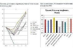 Аманд вошёл в число лучших управленческих команд России по итогам турнира GMC