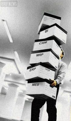 Планирование потребностей в материалах MRP