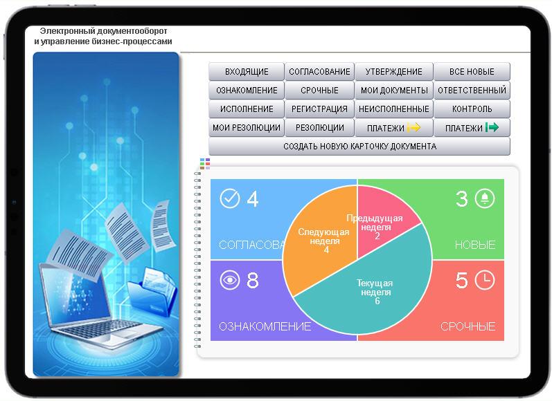 12NEWS: Пэйбот (Paybot) :: Управление удаленной работой сотрудников и сквозными бизнес-процессами с контрагентами в СЭД PayDox