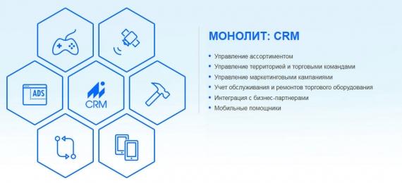 Монолит-Инфо завершил проект по созданию EPM-системы под управлением MSSQL2019