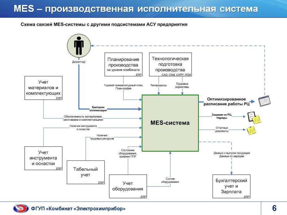 mess management system Analysis of mess management at iit madras 1 mess management @ iit madras • • • • • • group #8 siddhesh godbole (ce10b079) nijansh verma (ce10b082) hansraj roj (ce10b087) kumar neelotpal shukla (ce10b090) manish kumar shakya (ce10b091) rounaque saxena (ch10b090) ms3910 | principles of management 1 2.